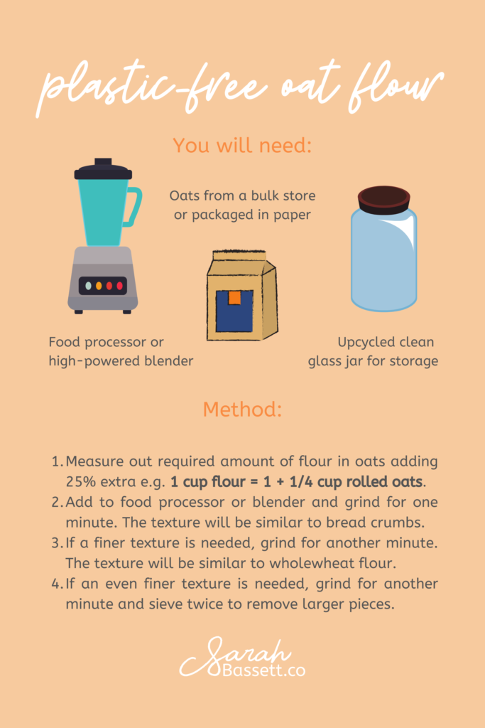 How to make oat flour infographic plastic-free sustainable