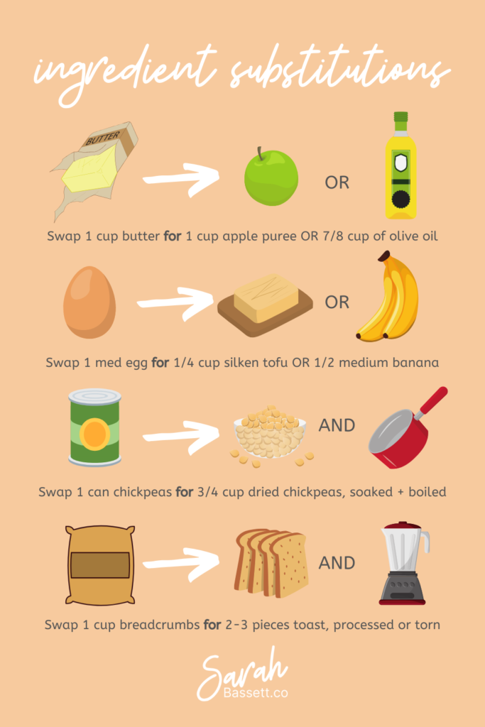 Egg substitutes and other cooking ingredient swaps. They're also vegan, healthy and plant-based!  Substitute butter for olive oil or apple sauce.   Substitute canned chickpeas for dried chickpeas.   Substitute breadcrumbs for toast.