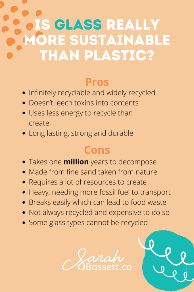 Is glass sustainabel? Unfortunately, not really. While glass may be plastic-free, it has a big carbon footprint.