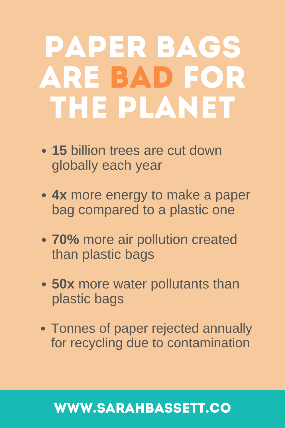 Eco-packaging paper bags are not environmentally-friendly